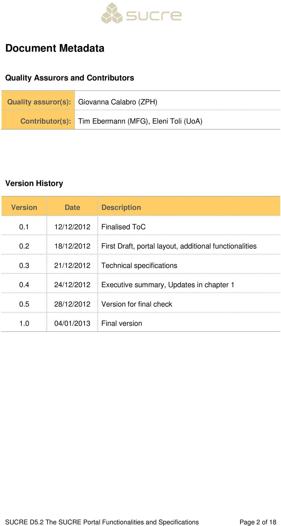 2 18/12/2012 First Draft, portal layout, additional functionalities 0.3 21/12/2012 Technical specifications 0.