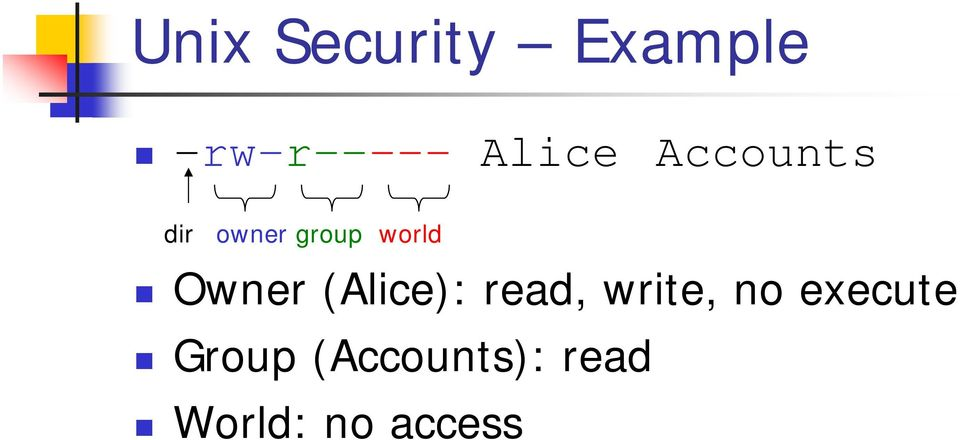 Owner (Alice): read, write, no