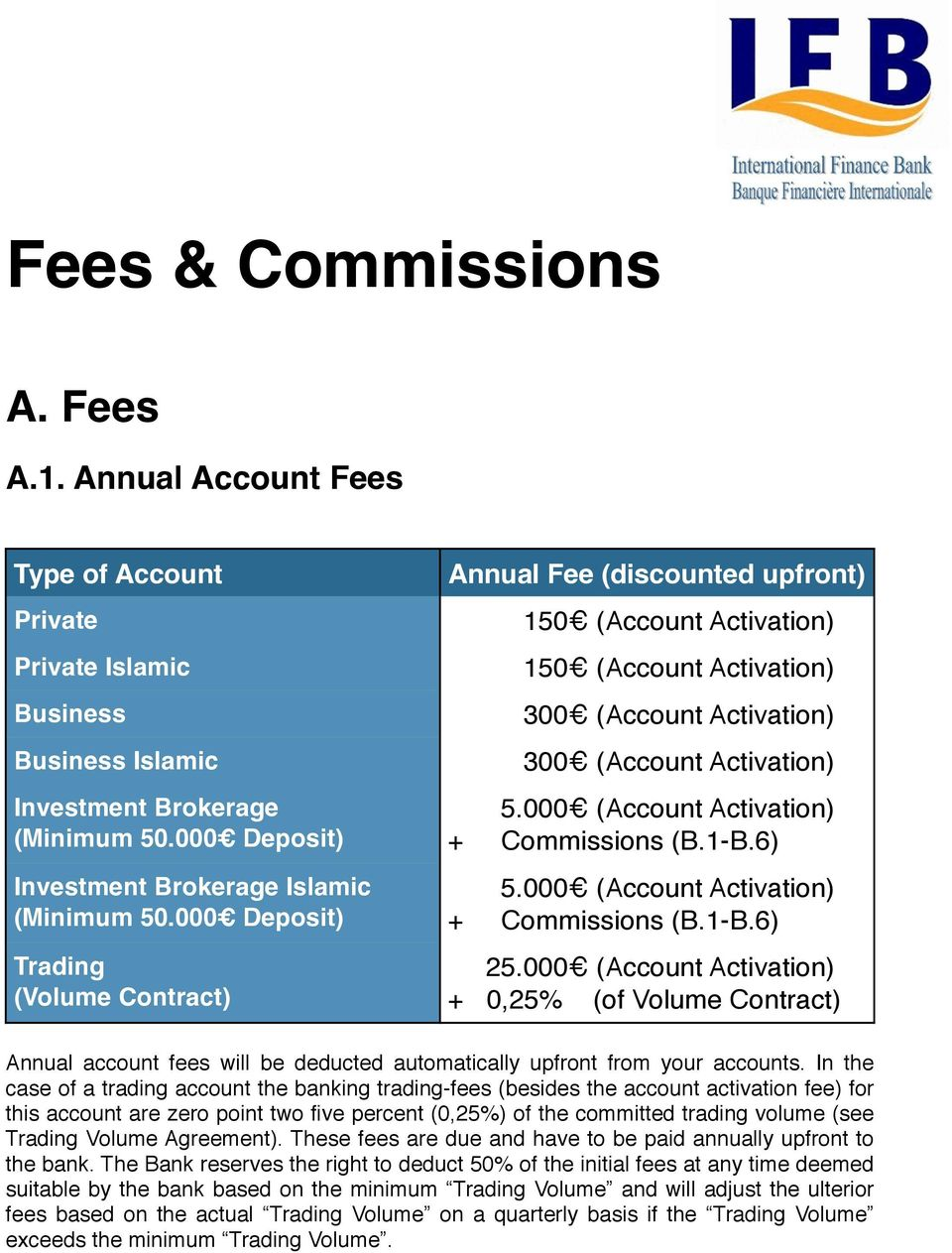 Volume Agreement). These fees are due and have to be paid annually upfront to the bank.
