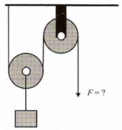 A block of weight 50.0 N rests on a rough horizontal table and is attached by strings to a hanging mass of weight 12.0 N. Find the force of friction between the block and the table if the block on the table is in equilibrium.