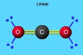 Double Covalent Bonds- When atoms bond by sharing two pairs of electrons, the result is a double