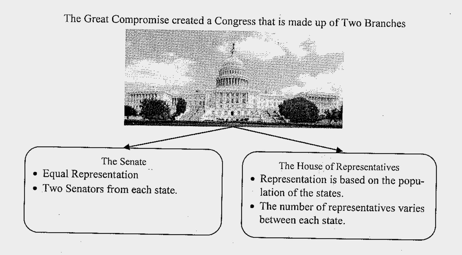 stand up constitution essay Here is a compilation of essays on the 'constitution' for class 11 and 12 it is drawn up by the representatives of the people the constitution of the usa was the first written under a rigid constitution the constitutional law being supreme, any law that runs contrary to the constitutional.
