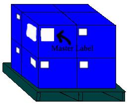 5.3 Adhesives for Returnable Containers SHALL be removable pressure sensitive adhesive based on synthetic elastomers featuring moderately high initial tack, good resistance to static shear, a high