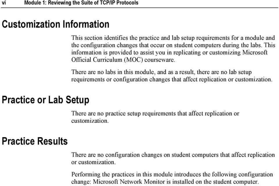 There are no labs in this module, and as a result, there are no lab setup requirements or configuration changes that affect replication or customization.