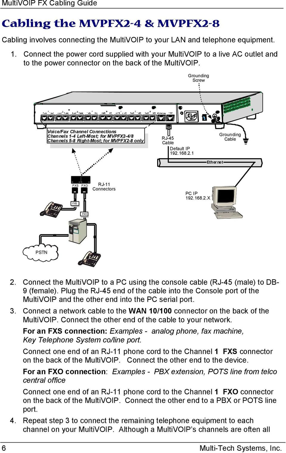 Grounding Screw Voice/Fax Channel Connections Channels 1-4 Left-Most; for MVPFX2-4/8 Channels 5-8 Right-Most; for MVPFX2-8 only RJ-45 Cable Default IP 192.168.2.1 Ether net Grounding Cable RJ-11 Connectors PC IP 192.