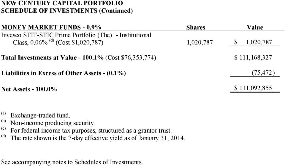 06% (d) (Cost $1,020,787) 1,020,787 $ 1,020,787 Total Investments at Value - 100.