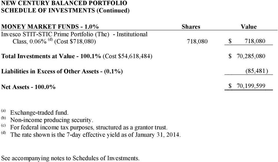1% (Cost $54,618,484) $ 70,285,080 Liabilities in Excess of Other Assets - (0.1%) (85,481 ) Net Assets - 100.