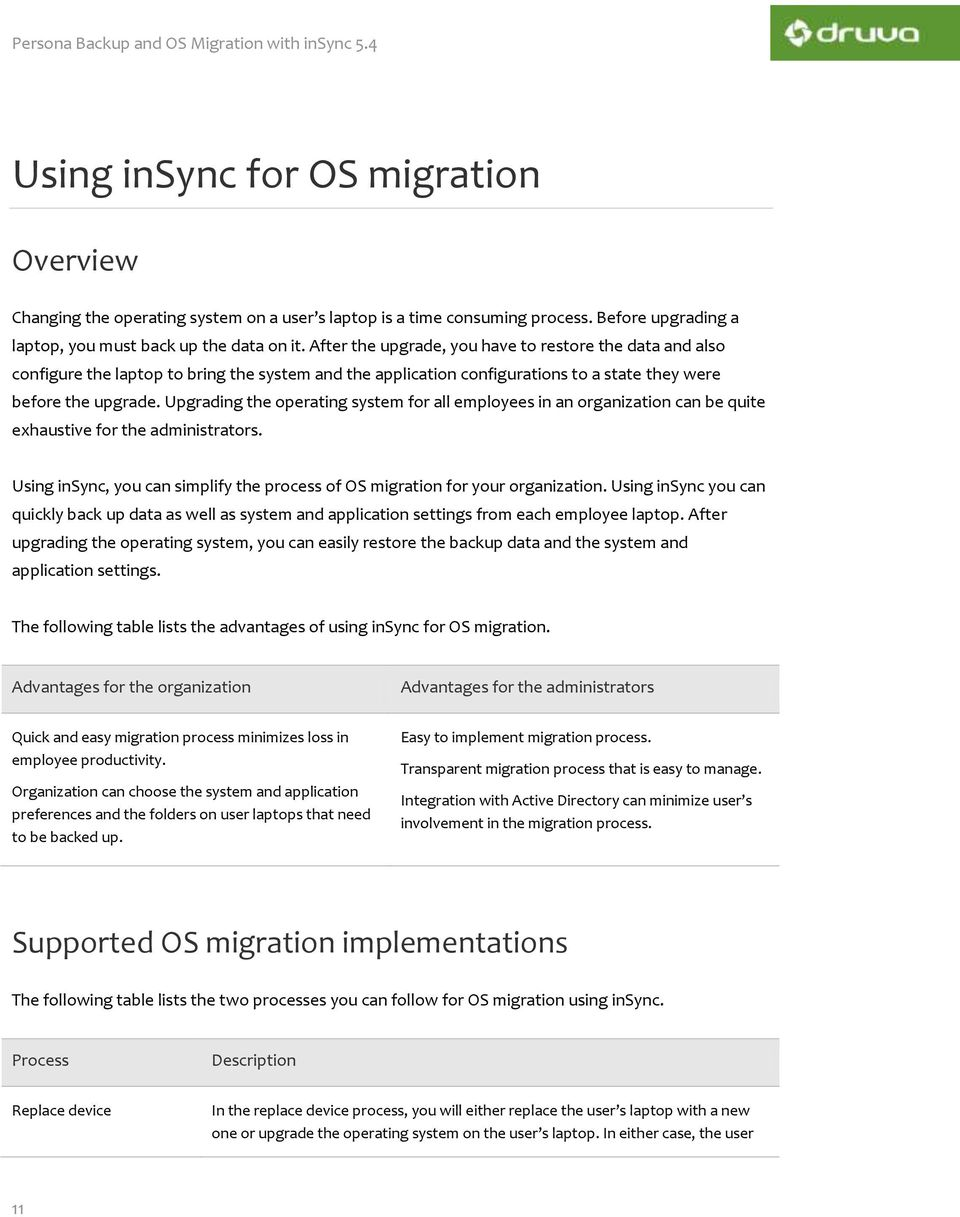 Upgrading the operating system for all employees in an organization can be quite exhaustive for the administrators. Using insync, you can simplify the process of OS migration for your organization.