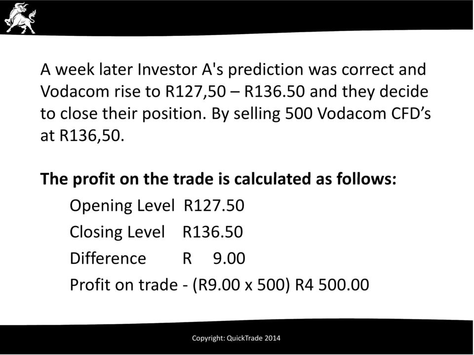 By selling 500 Vodacom CFD s at R136,50.