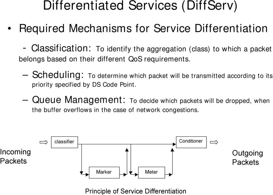 Scheduling: To determine which packet will be transmitted according to its priority specified by DS Code Point.