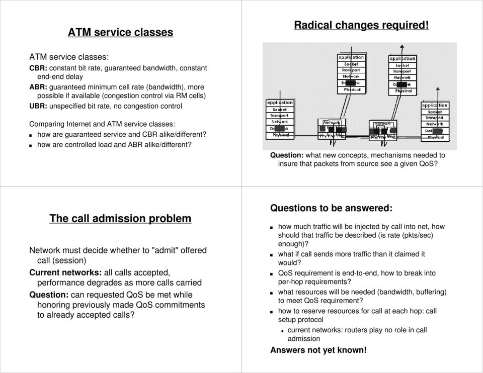 UBR: unspecified bit rate, no congestion control Comparing Internet and ATM service classes: how are guaranteed service and CBR alike/different? how are controlled load and ABR alike/different?