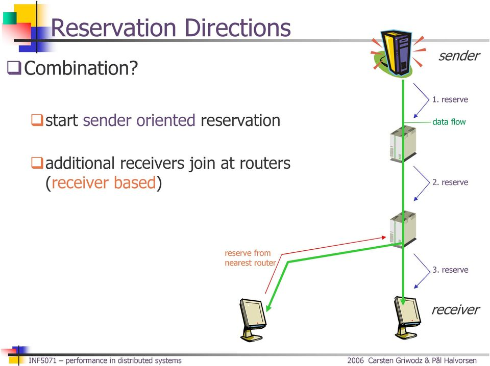 receivers join at routers (receiver based) sender 1.