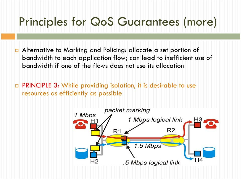 inefficient use of bandwidth if one of the flows does not use its allocation