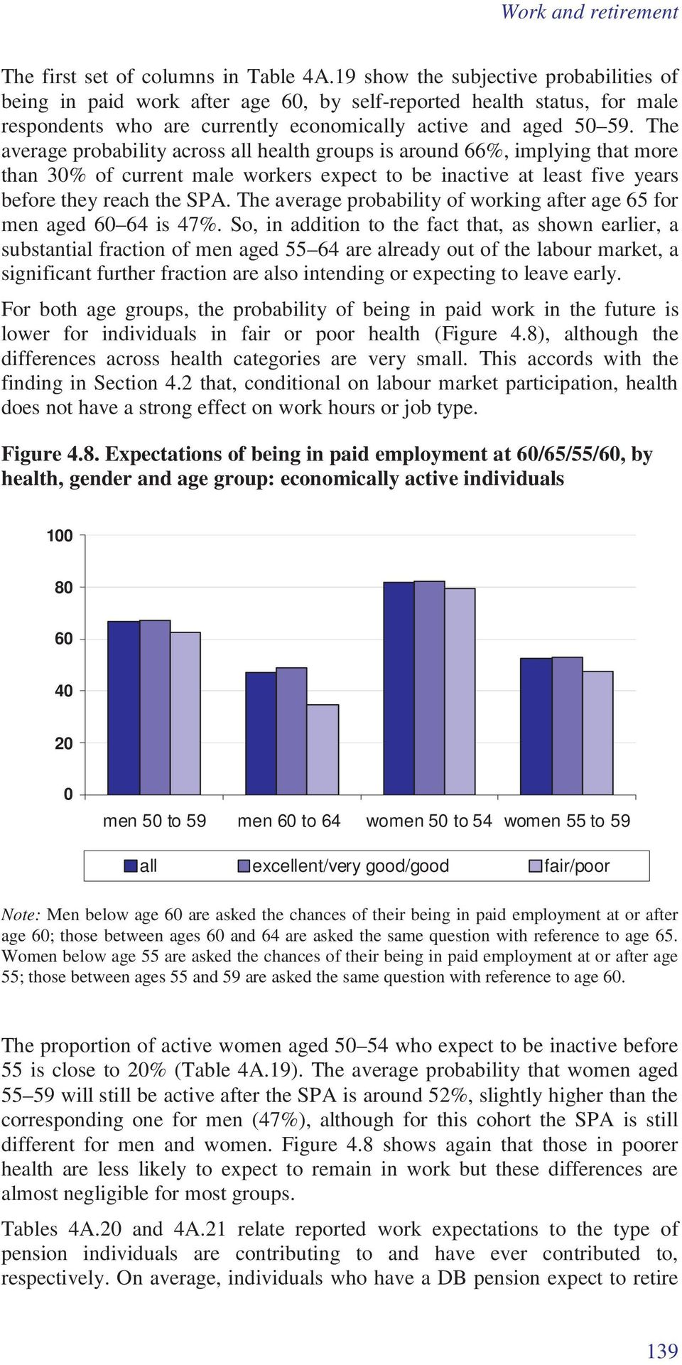 The average probability across all health groups is around 66%, implying that more than 3% of current male workers expect to be inactive at least five years before they reach the SPA.