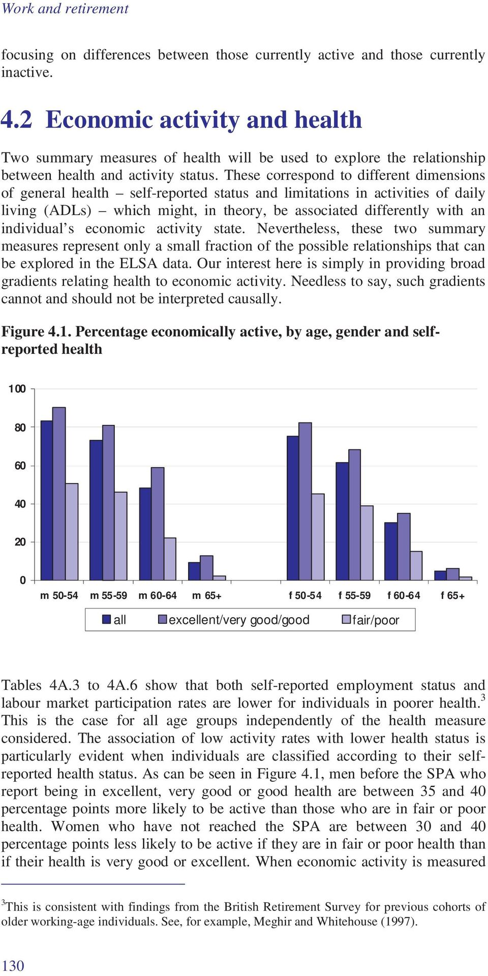 These correspond to different dimensions of general health self-reported status and limitations in activities of daily living (ADLs) which might, in theory, be associated differently with an