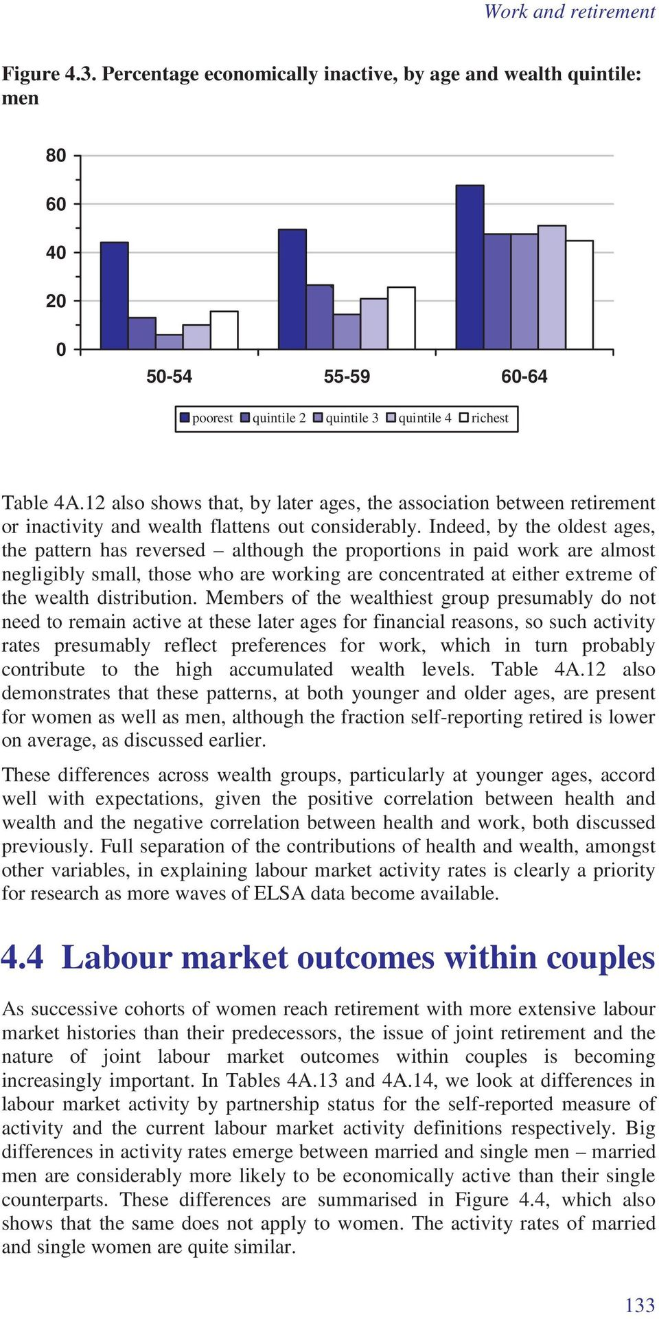 Indeed, by the oldest ages, the pattern has reversed although the proportions in paid work are almost negligibly small, those who are working are concentrated at either extreme of the wealth