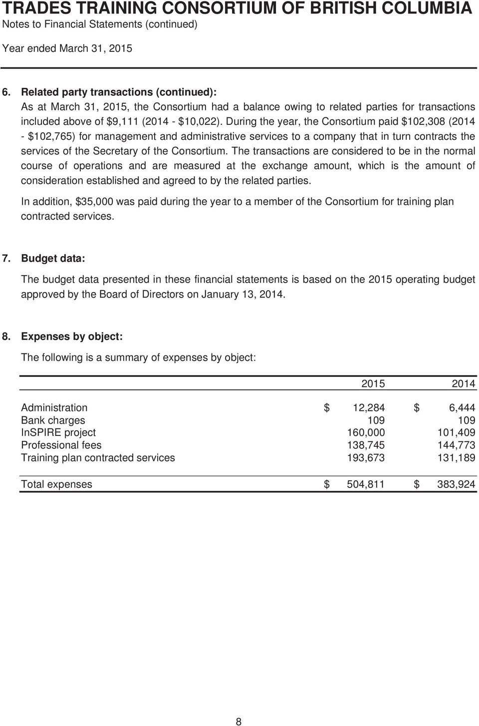 During the year, the Consortium paid $102,308 (2014 - $102,765) for management and administrative services to a company that in turn contracts the services of the Secretary of the Consortium.