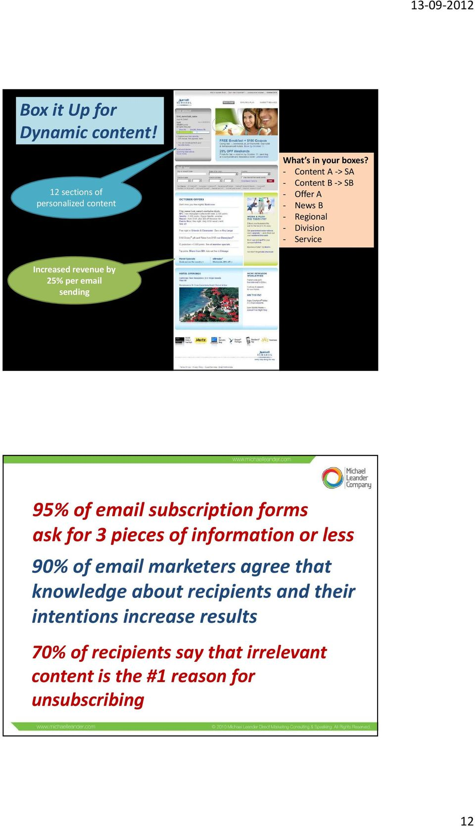 email sending 95% of email subscription forms ask for 3 pieces of information or less 90% of email marketers agree