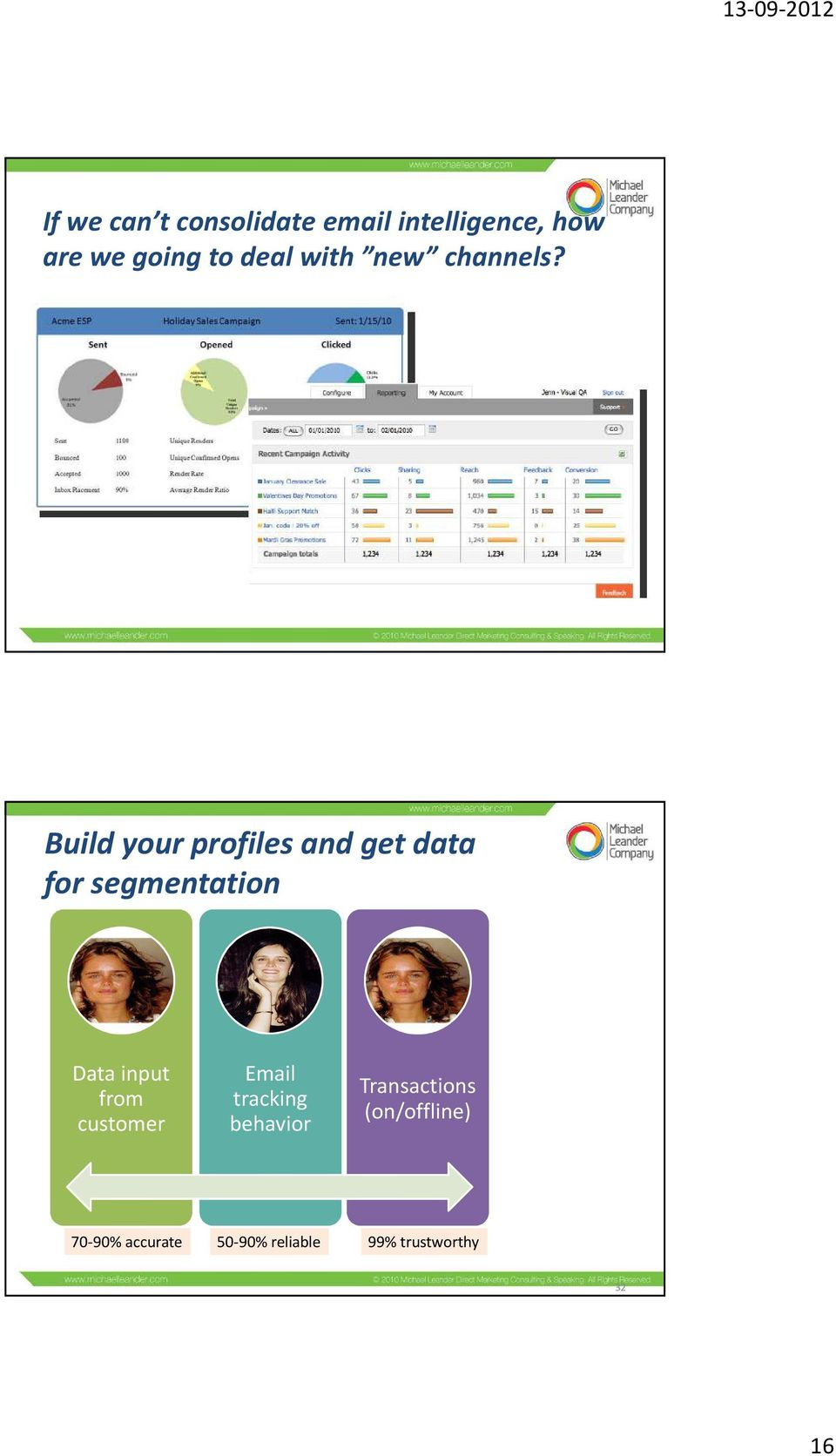 Build your profiles and get data for segmentation Data input from