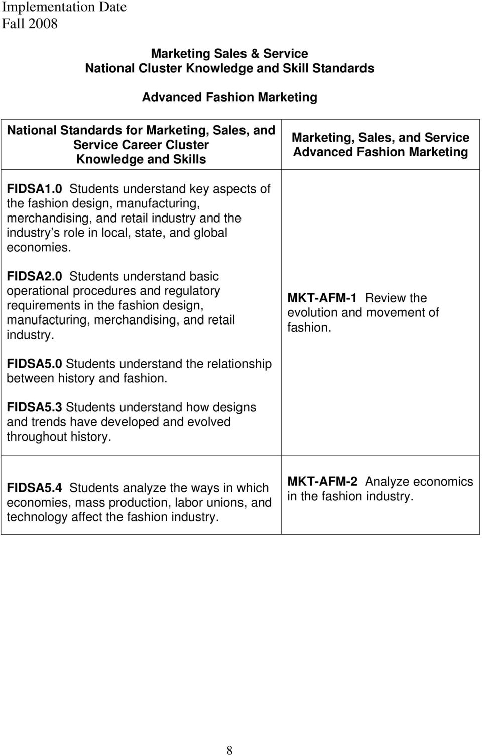 0 Students understand key aspects of the fashion design, manufacturing, merchandising, and retail industry and the industry s role in local, state, and global economies. FIDSA2.
