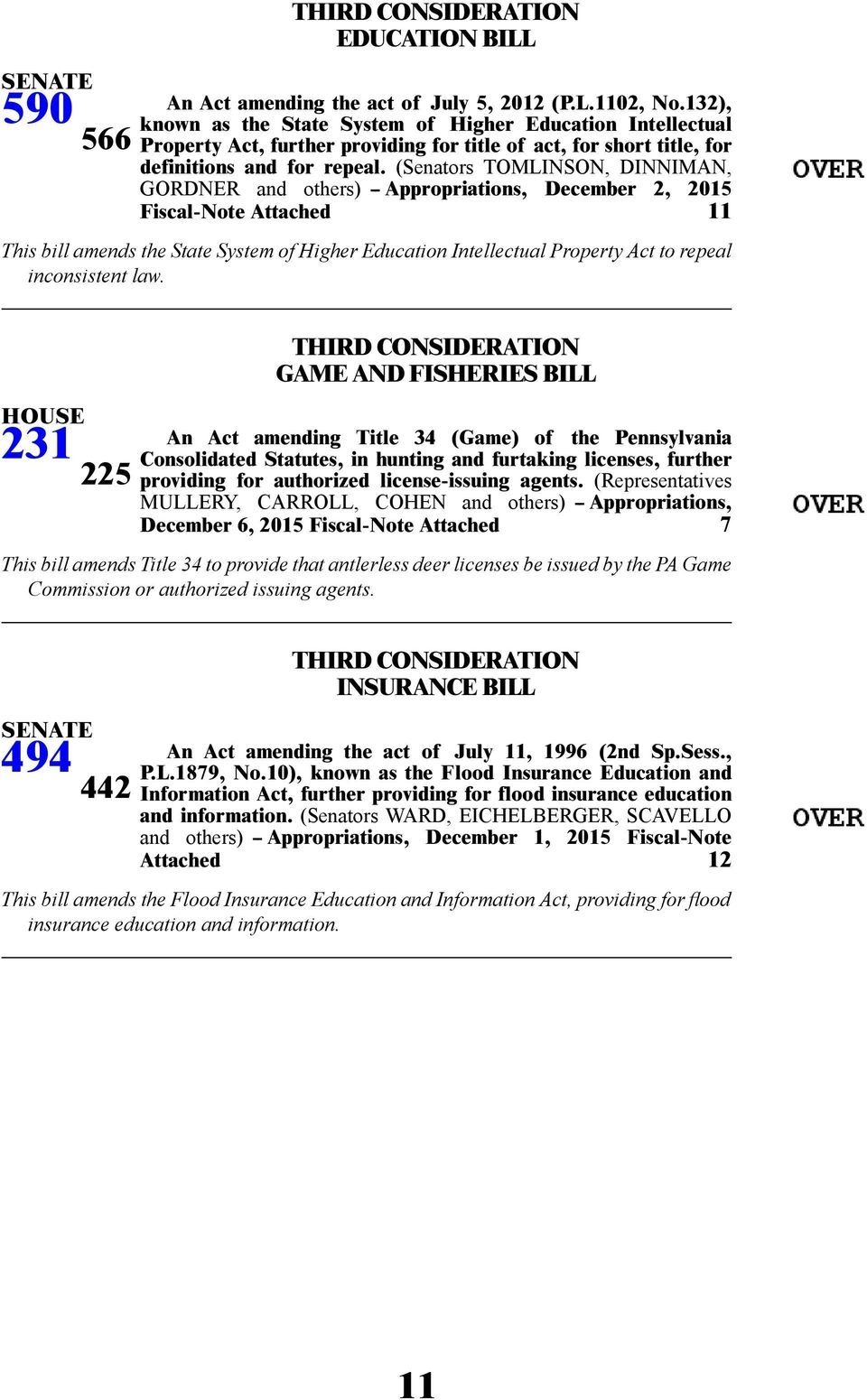(Senators TOMLINSON, DINNIMAN, GORDNER and others) -- Appropriations, December 2, 2015 Fiscal-Note Attached 11 This bill amends the State System of Higher Education Intellectual Property Act to