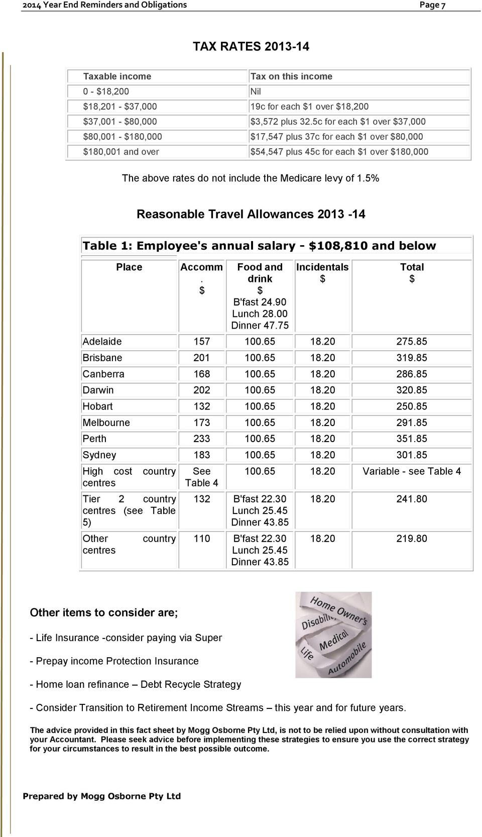 5% Reasonable Travel Allowances 2013-14 Table 1: Employee's annual salary - 108,810 and below Place Accomm. Food and drink B'fast 24.90 Lunch 28.00 Dinner 47.75 Incidentals Total Adelaide 157 100.