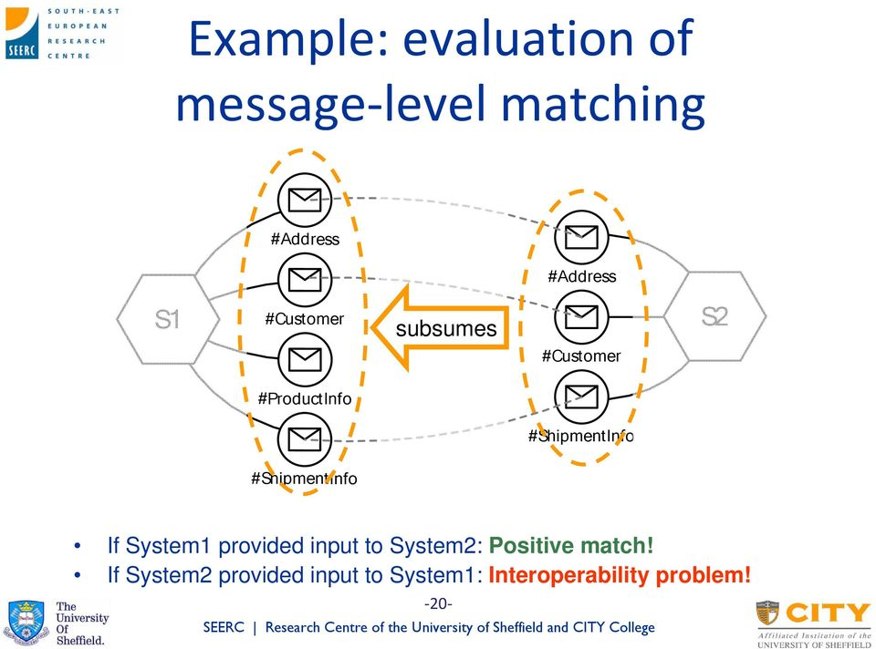 #ShipmentInfo If System1 provided input to System2: Positive