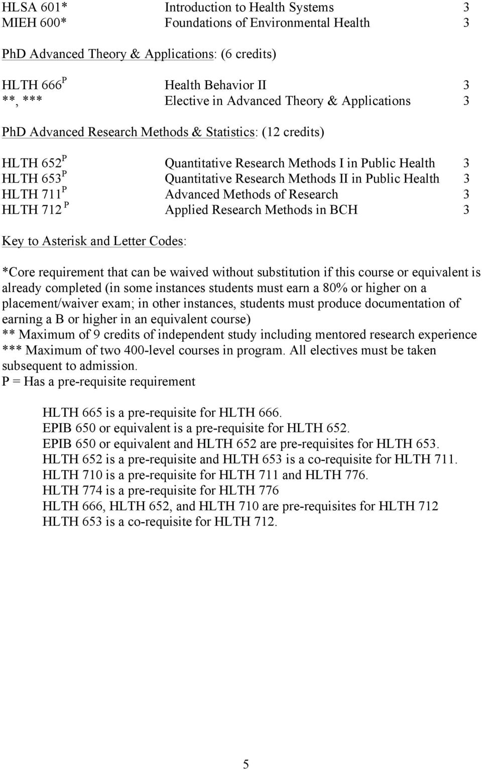 Health 3 HLTH 711 P Advanced Methods of Research 3 HLTH 712 P Applied Research Methods in BCH 3 Key to Asterisk and Letter Codes: *Core requirement that can be waived without substitution if this