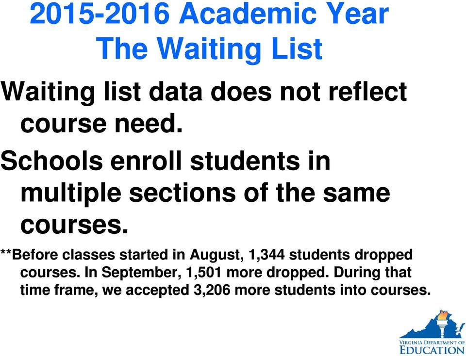 **Before classes started in August, 1,344 students dropped courses.