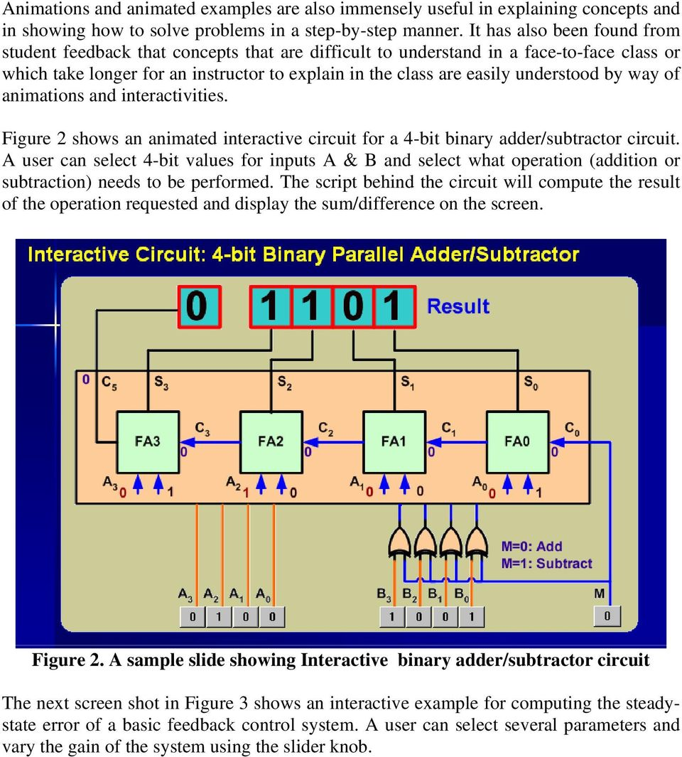 understood by way of animations and interactivities. Figure 2 shows an animated interactive circuit for a 4-bit binary adder/subtractor circuit.