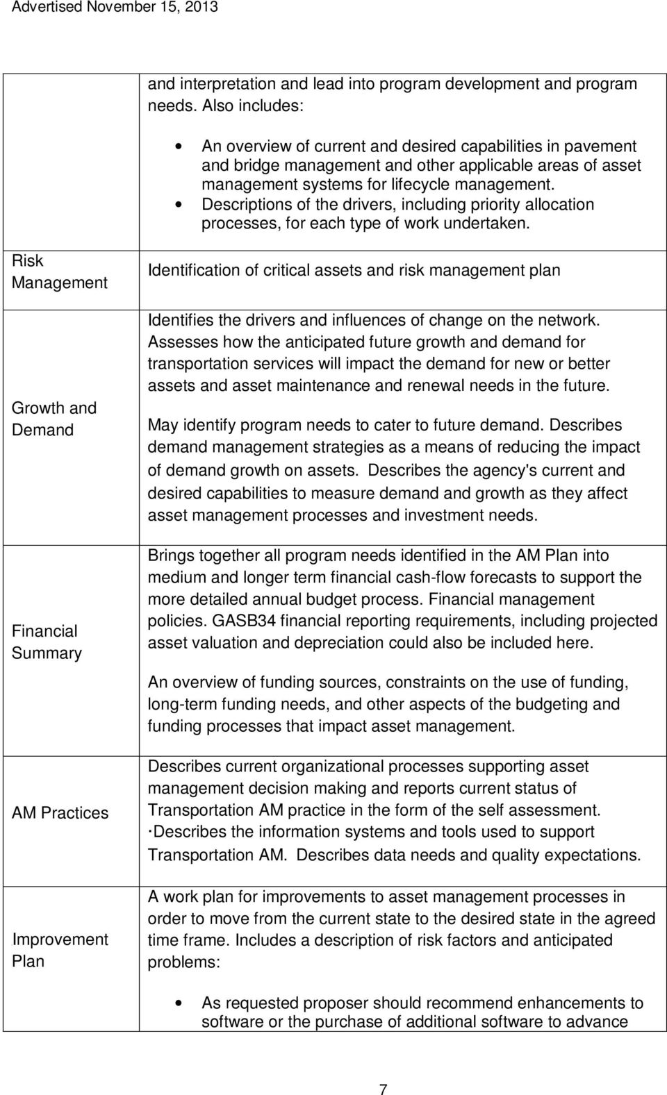 Descriptions of the drivers, including priority allocation processes, for each type of work undertaken.