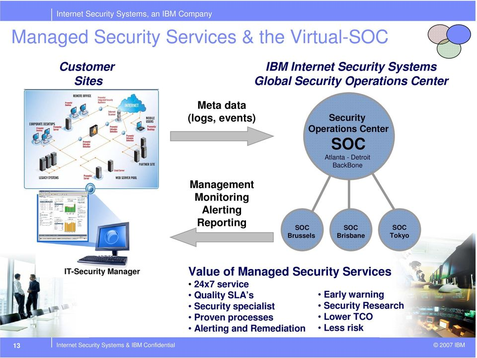 SOC Brisbane SOC Tokyo IT-Security Manager Value of Managed Security Services 24x7 service Quality SLA s Security specialist Proven
