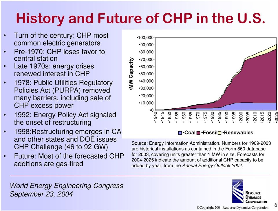 (PURPA) removed many barriers, including sale of CHP excess power 1992: Energy Policy Act signaled the onset of restructuring 1998:Restructuring emerges in CA and other states and DOE issues CHP