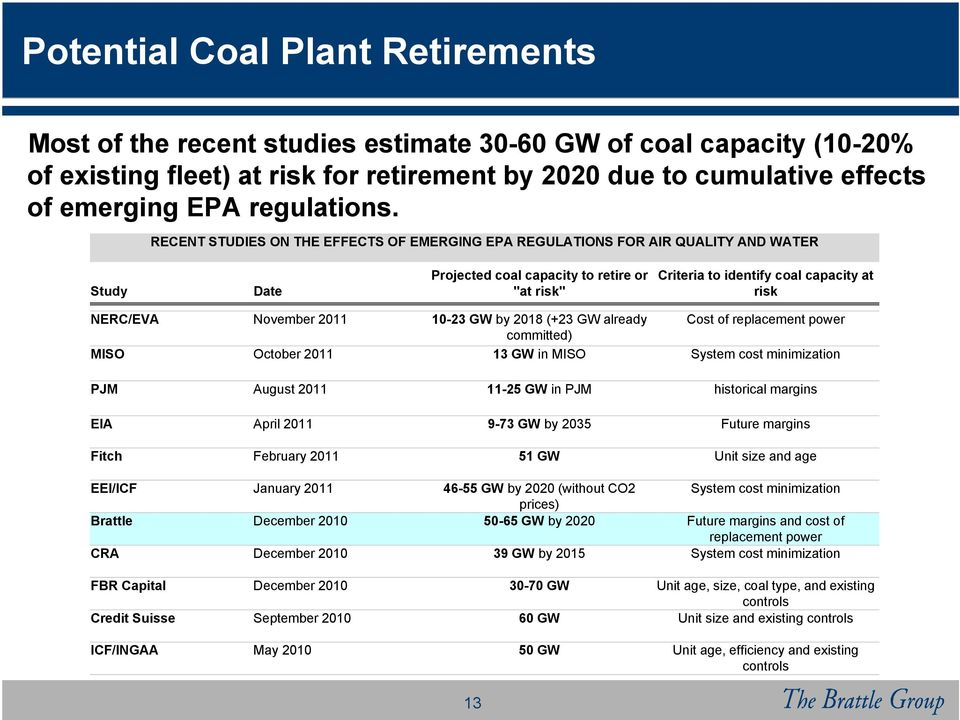 "RECENT STUDIES ON THE EFFECTS OF EMERGING EPA REGULATIONS FOR AIR QUALITY AND WATER Study Date Projected coal capacity to retire or ""at risk"" Criteria to identify coal capacity at risk NERC/EVA"