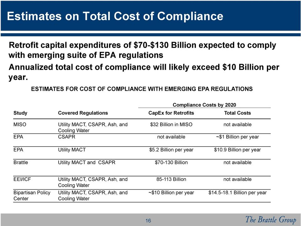 ESTIMATES FOR COST OF COMPLIANCE WITH EMERGING EPA REGULATIONS Compliance Costs by 2020 Study Covered Regulations CapEx for Retrofits Total Costs MISO Utility MACT, CSAPR, Ash, and $32 Billion in
