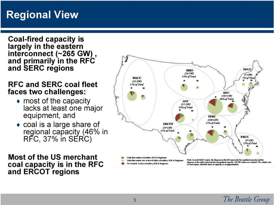 the capacity lacks at least one major equipment, and coal is a large share of regional