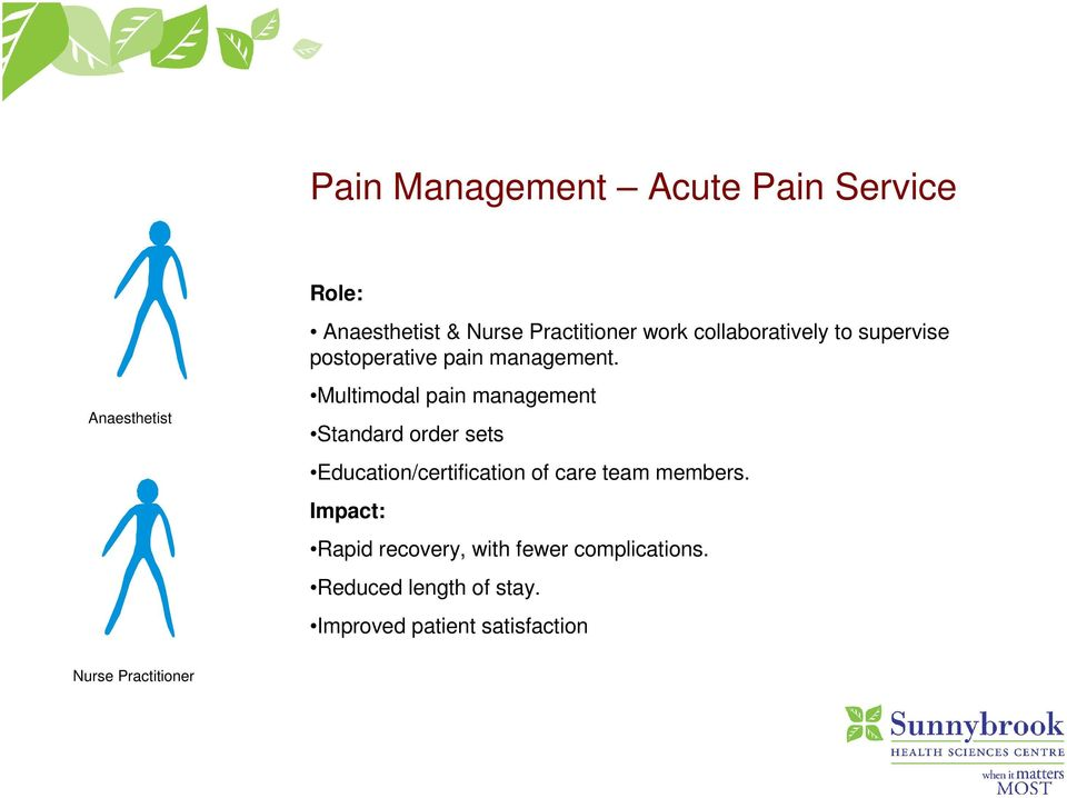 Multimodal pain management Standard order sets Education/certification of care team members.