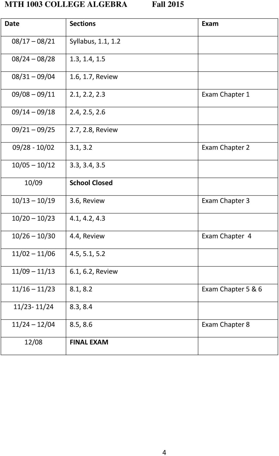 2 Exam Chapter 2 10/05 10/12 3.3, 3.4, 3.5 10/09 School Closed 10/13 10/19 3.6, Review Exam Chapter 3 10/20 10/23 4.1, 4.2, 4.3 10/26 10/30 4.