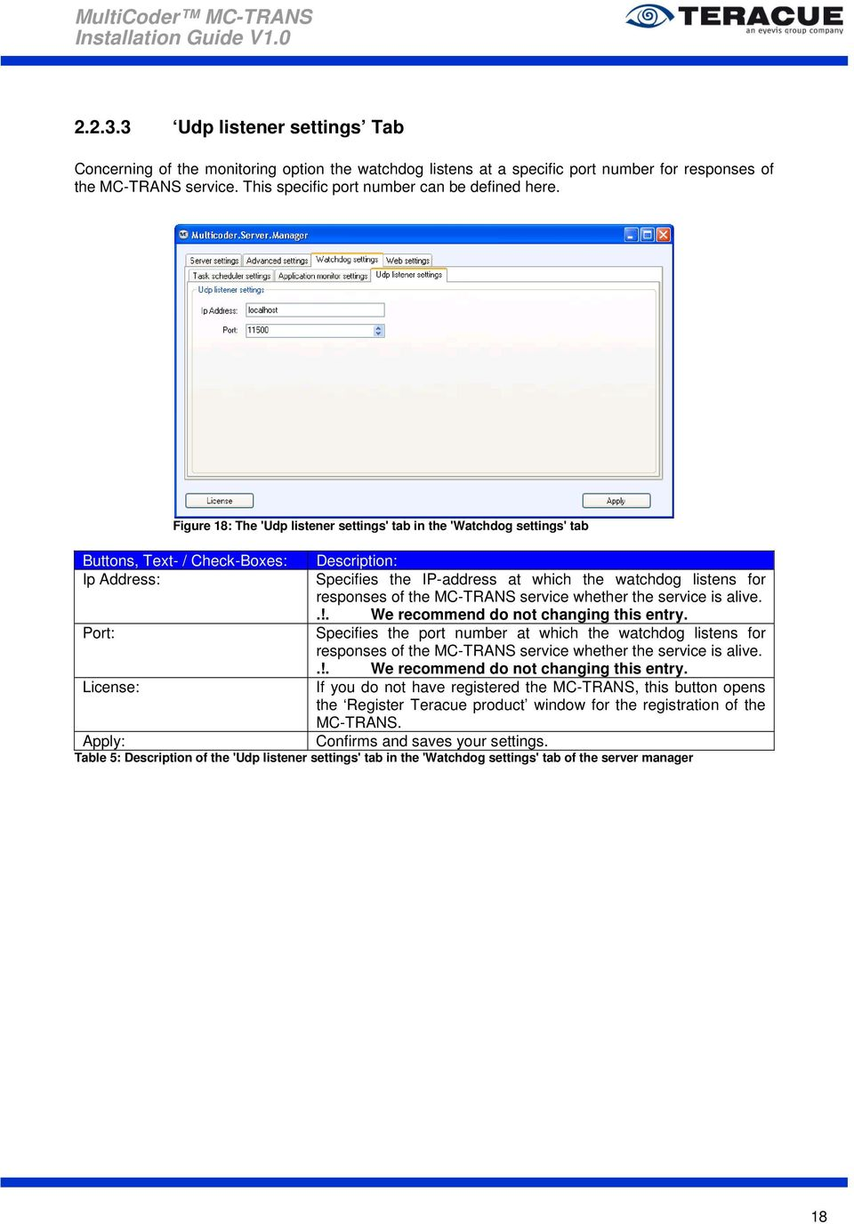 Figure 18: The 'Udp listener settings' tab in the 'Watchdog settings' tab Buttons, Text- / Check-Boxes: Description: Ip Address: Specifies the IP-address at which the watchdog listens for responses