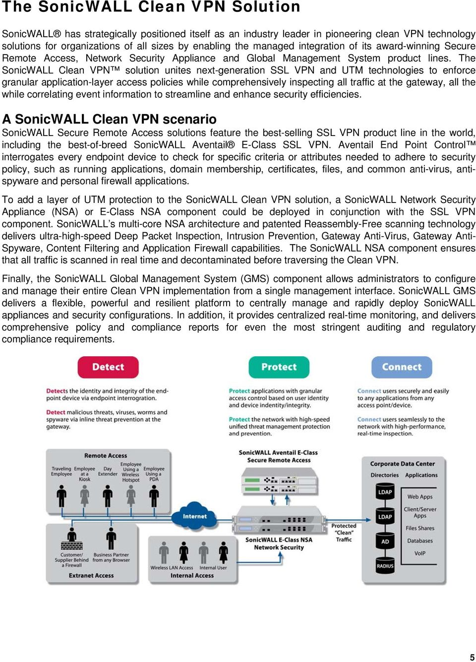 The SonicWALL Clean VPN solution unites next-generation SSL VPN and UTM technologies to enforce granular application-layer access policies while comprehensively inspecting all traffic at the gateway,