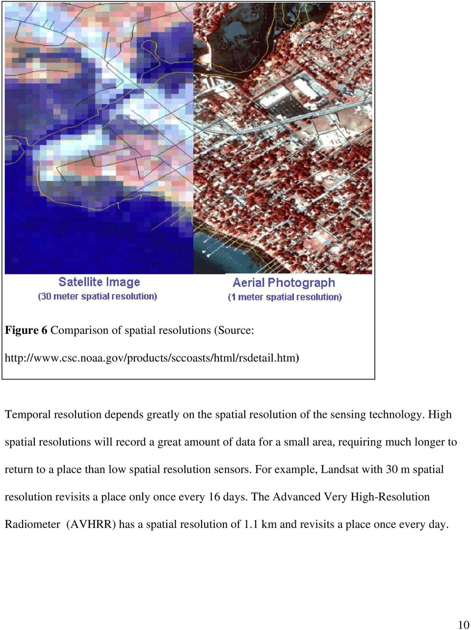 High spatial resolutions will record a great amount of data for a small area, requiring much longer to return to a place than low spatial
