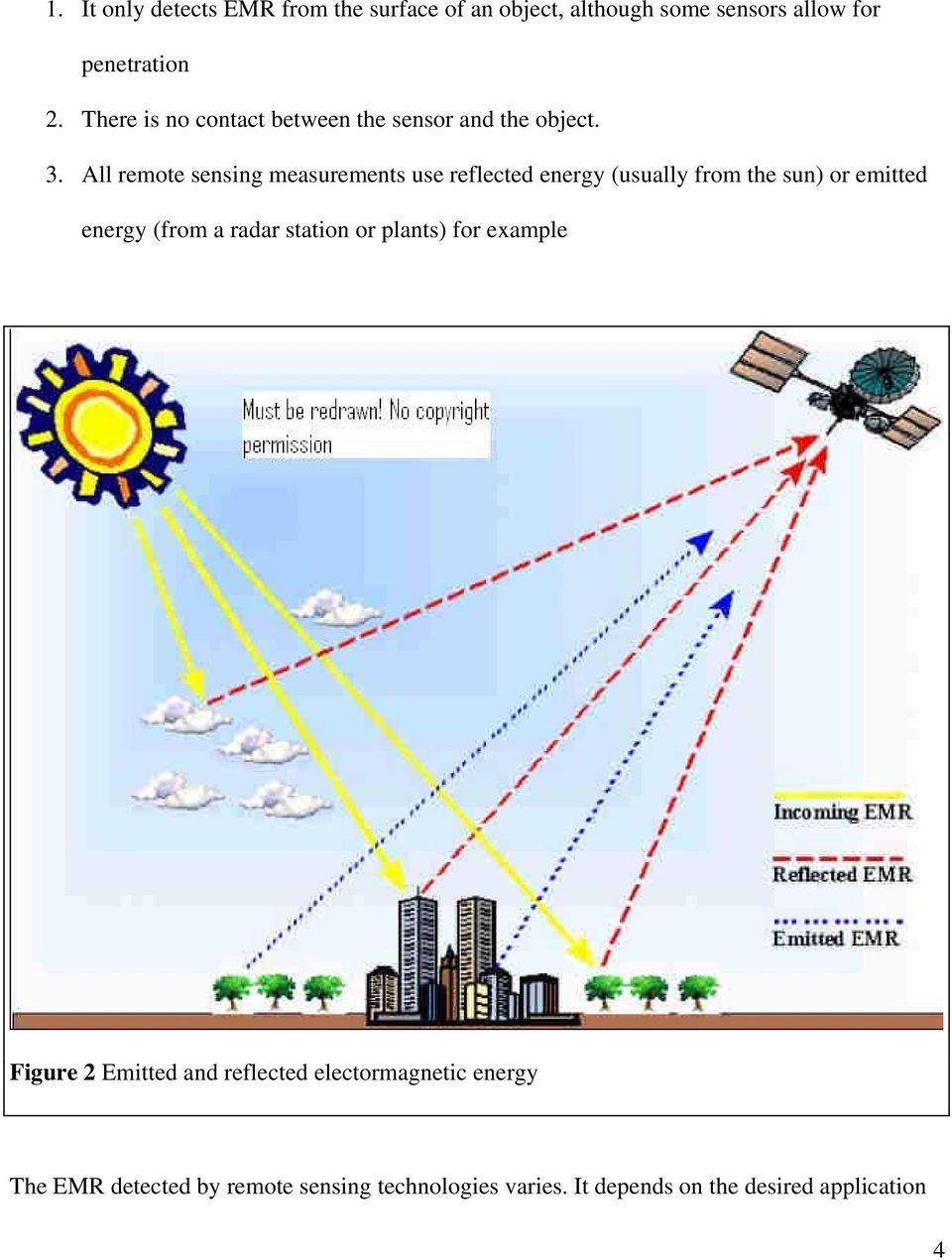 All remote sensing measurements use reflected energy (usually from the sun) or emitted energy (from a radar