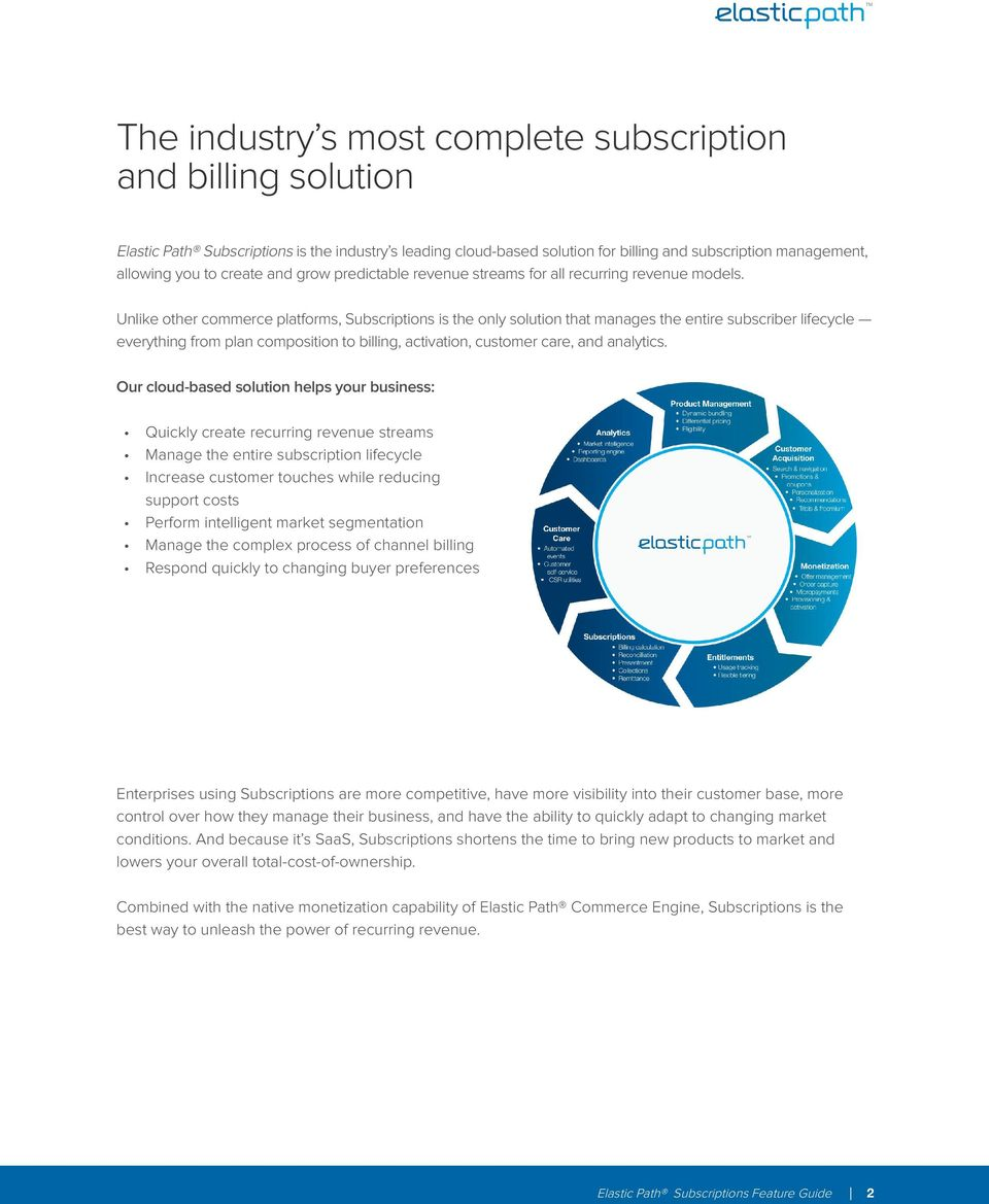 Unlike other commerce platforms, Subscriptions is the only solution that manages the entire subscriber lifecycle everything from plan composition to billing, activation, customer care, and analytics.