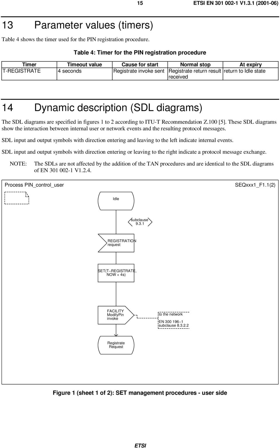 received 14 Dynamic description (SDL diagrams) The SDL diagrams are specified in figures 1 to 2 according to ITU-T Recommendation Z.100 [5].