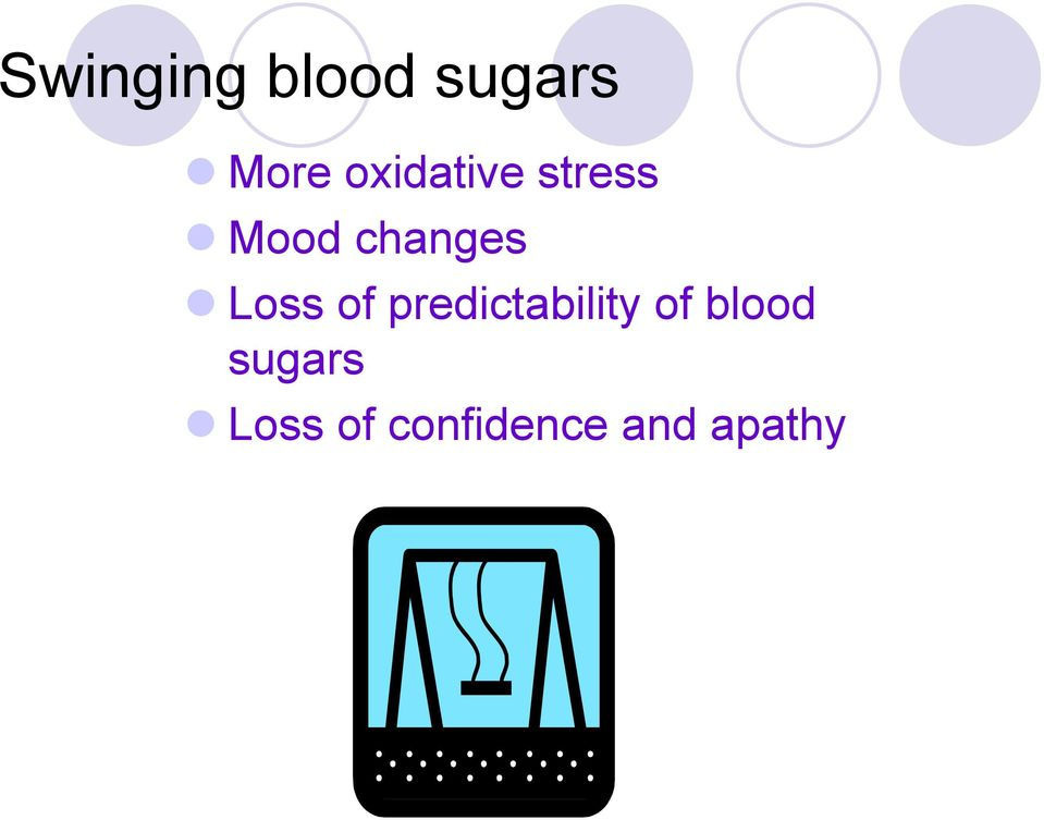 Loss of predictability of blood