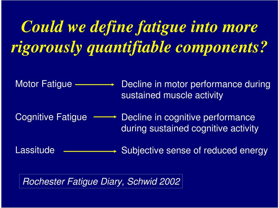 sustained muscle activity Decline in cognitive performance during sustained