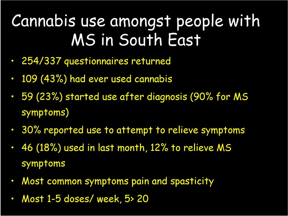 symptoms) 30% reported use to attempt to relieve symptoms 46 (18%) used in last month,