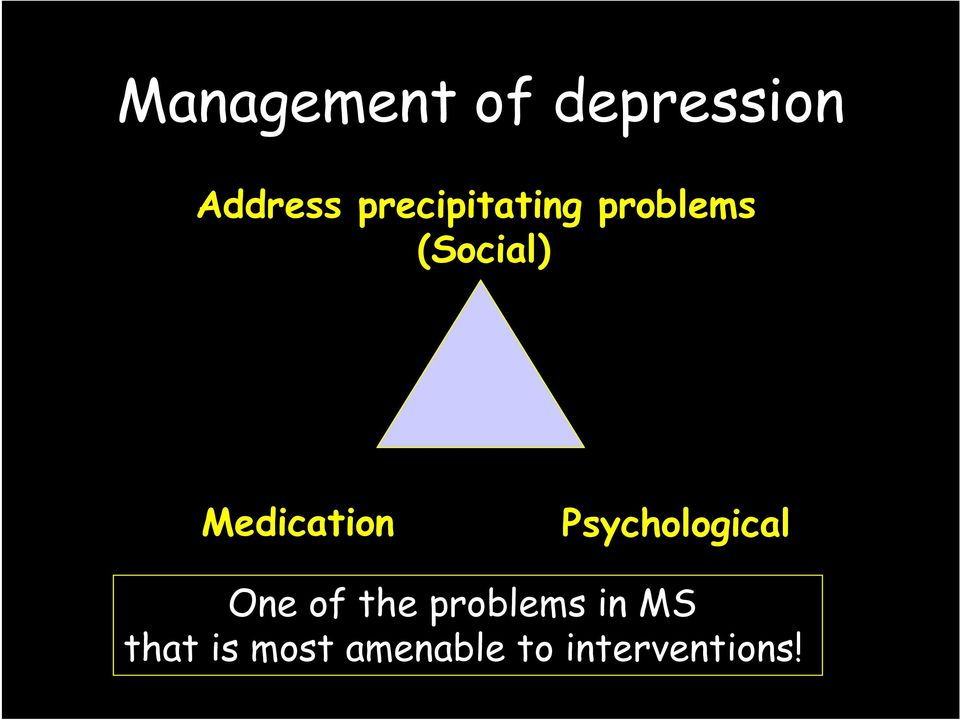 Medication Psychological One of the