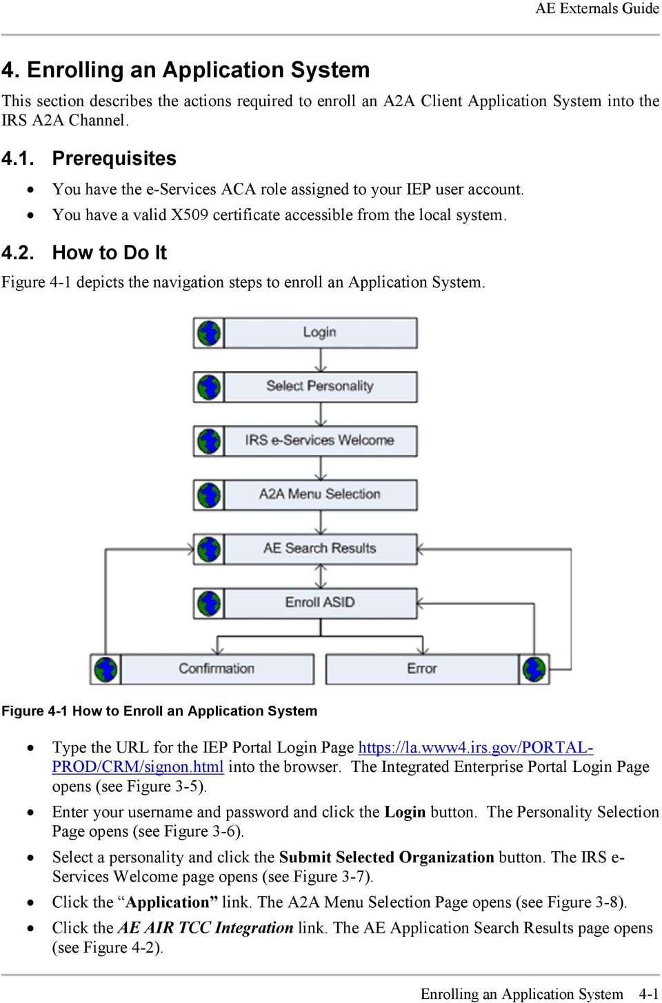 How to Do It Figure 4-1 depicts the navigation steps to enroll an Application System. Figure 4-1 How to Enroll an Application System Type the URL for the IEP Portal Login Page https://la.www4.irs.