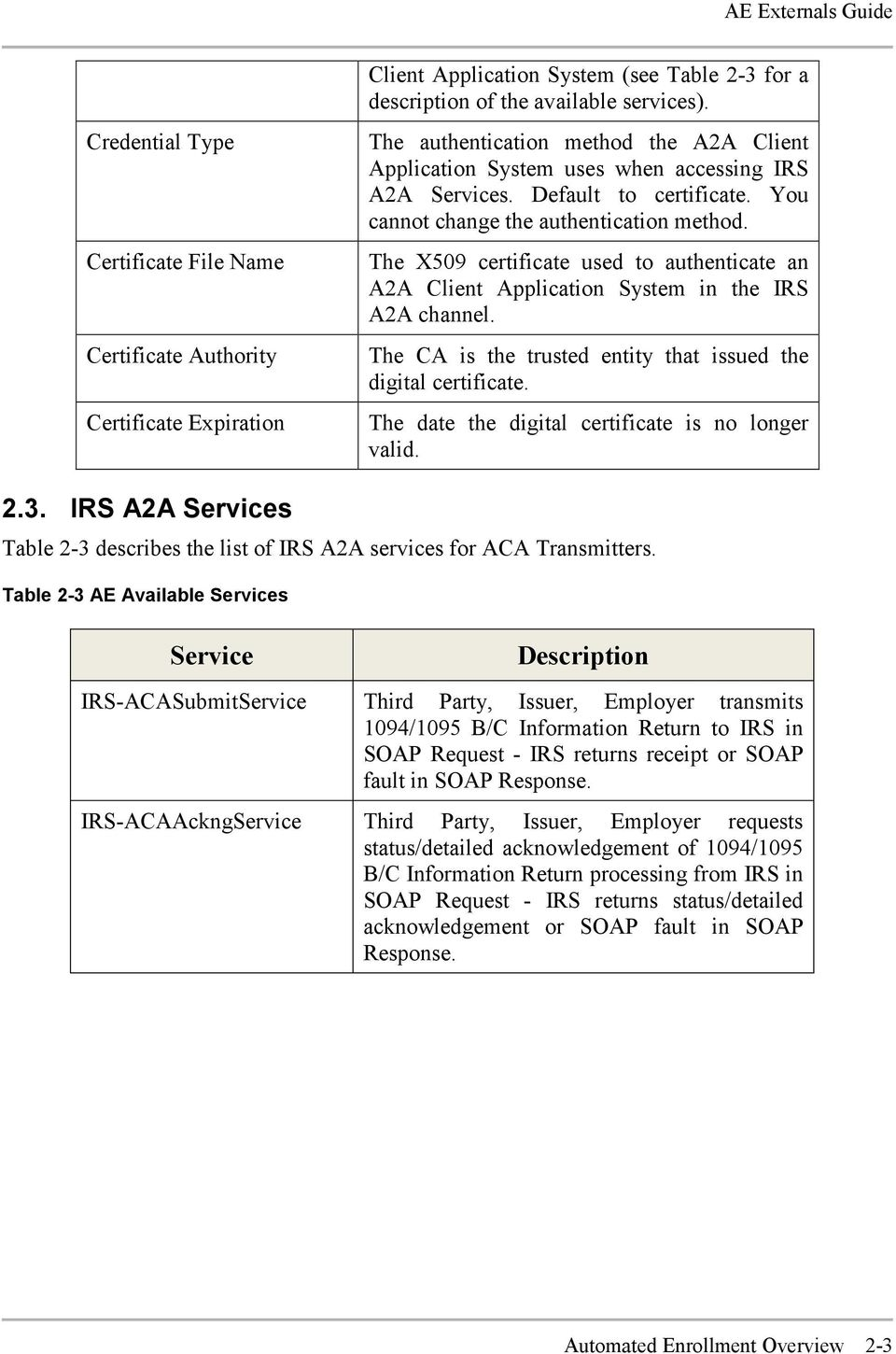 The X509 certificate used to authenticate an A2A Client Application System in the IRS A2A channel. The CA is the trusted entity that issued the digital certificate.
